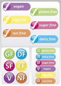 Food Allergy Labels